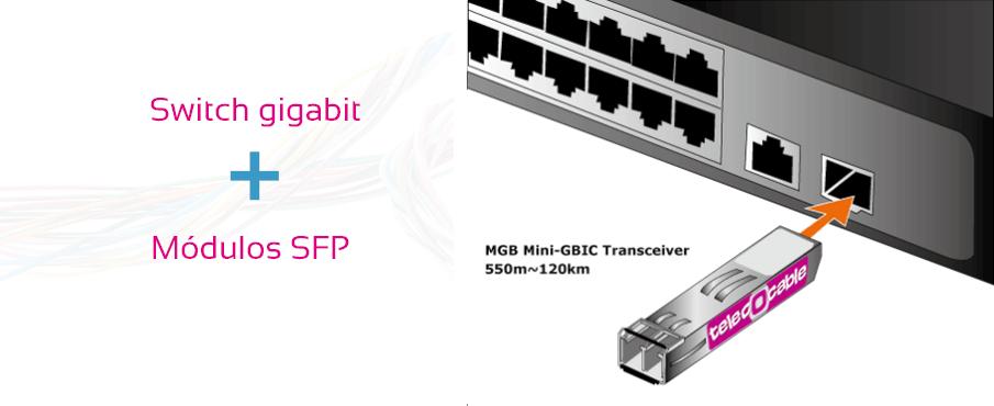 Para qué sirven los puertos SFP en los switches gigabitT