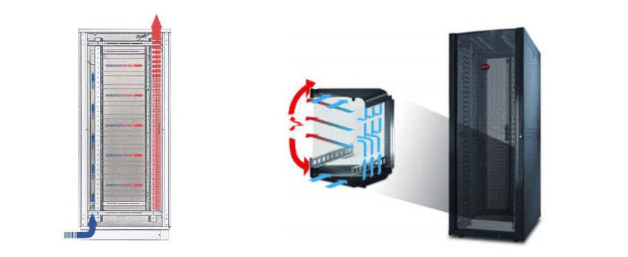 ventilación de armarios rack