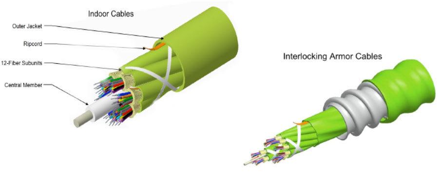 cable de fibra óptica OM5